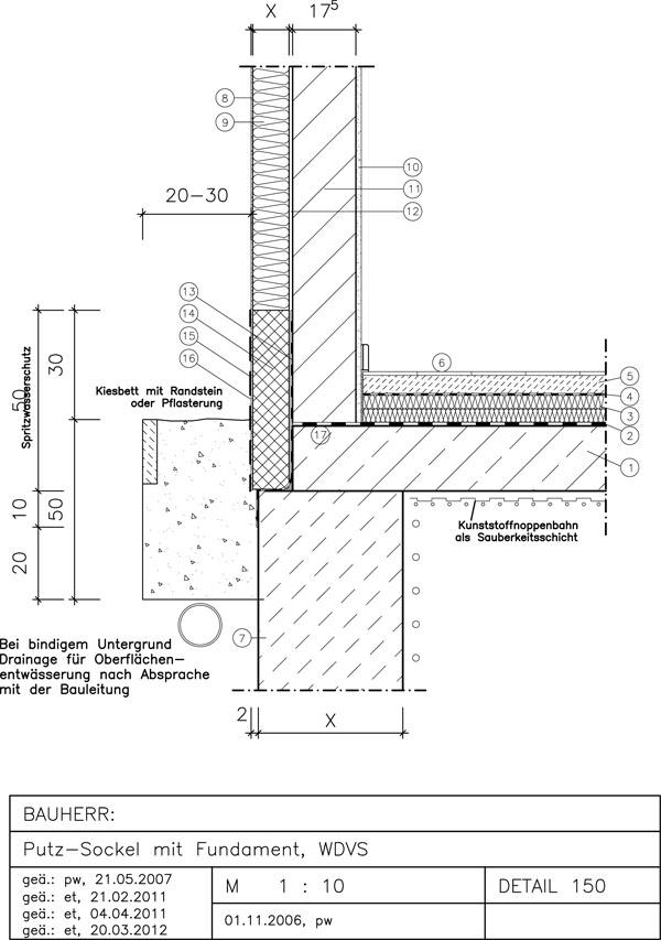 150 putz sockel mit fundament wdvs avanet. Black Bedroom Furniture Sets. Home Design Ideas