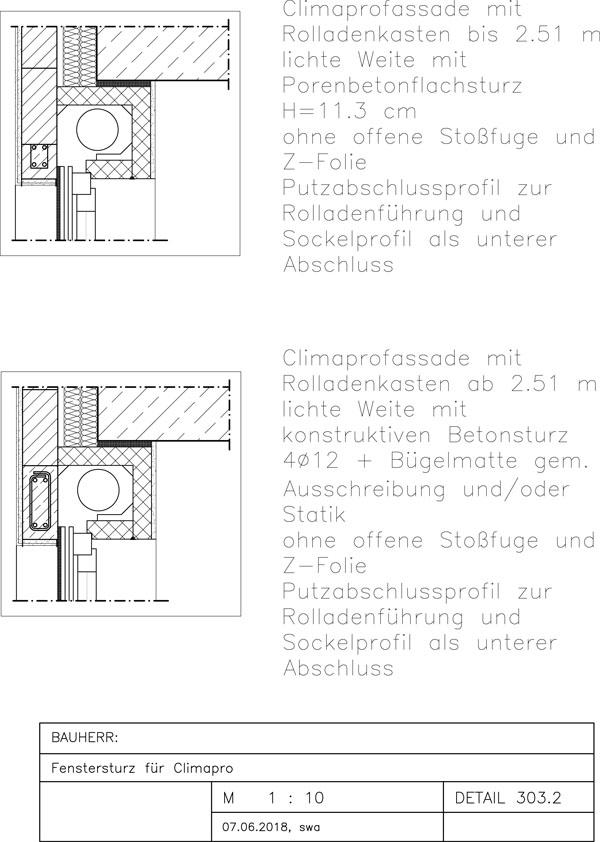 Gut gemocht Abdichtung-Sockel mit bodenstehendes Terrassenfenster - AVAnet UE19