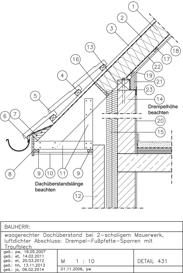 Traufblech detail  431 waag. Dachüberstand 2-schaliges Mauerwerk - AVAnet