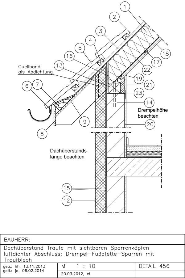 Traufdetail kein dachüberstand  456 Dachüberstand Traufe-sichtb. Sparrenköpfe - AVAnet