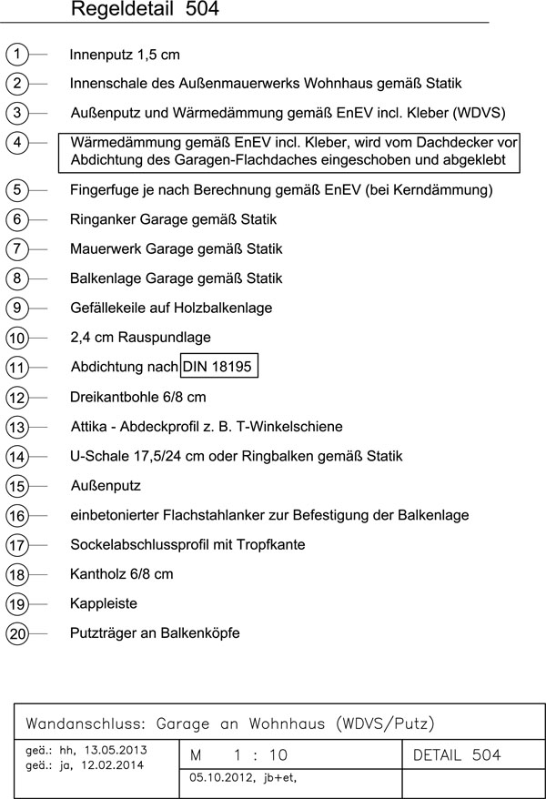 Favorit 504 Garage an Wohnhaus (WDVS/Putz) - AVAnet RK52
