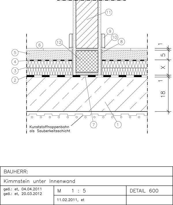600 kimmstein unter innenwand avanet. Black Bedroom Furniture Sets. Home Design Ideas
